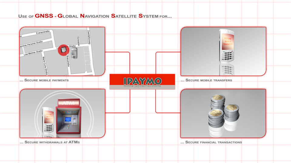IPAYMO uses GNSS data for multiple financial transaction