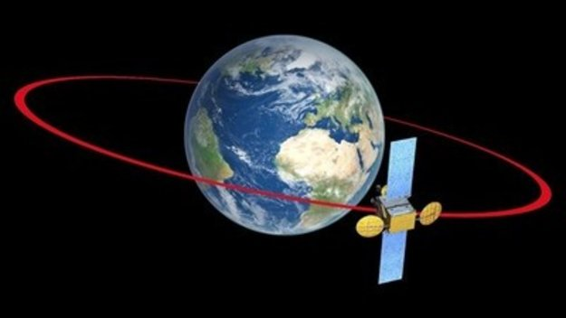 Orbits Telecommunications Amp Integrated Applications