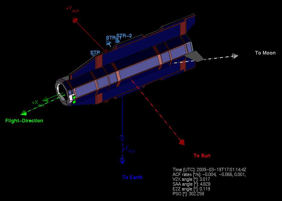 spacecraft orientation - photo #6