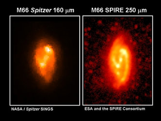 M66 at different wavelengths
