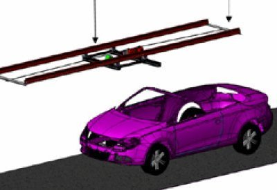 MDUSpace's system for car assembly