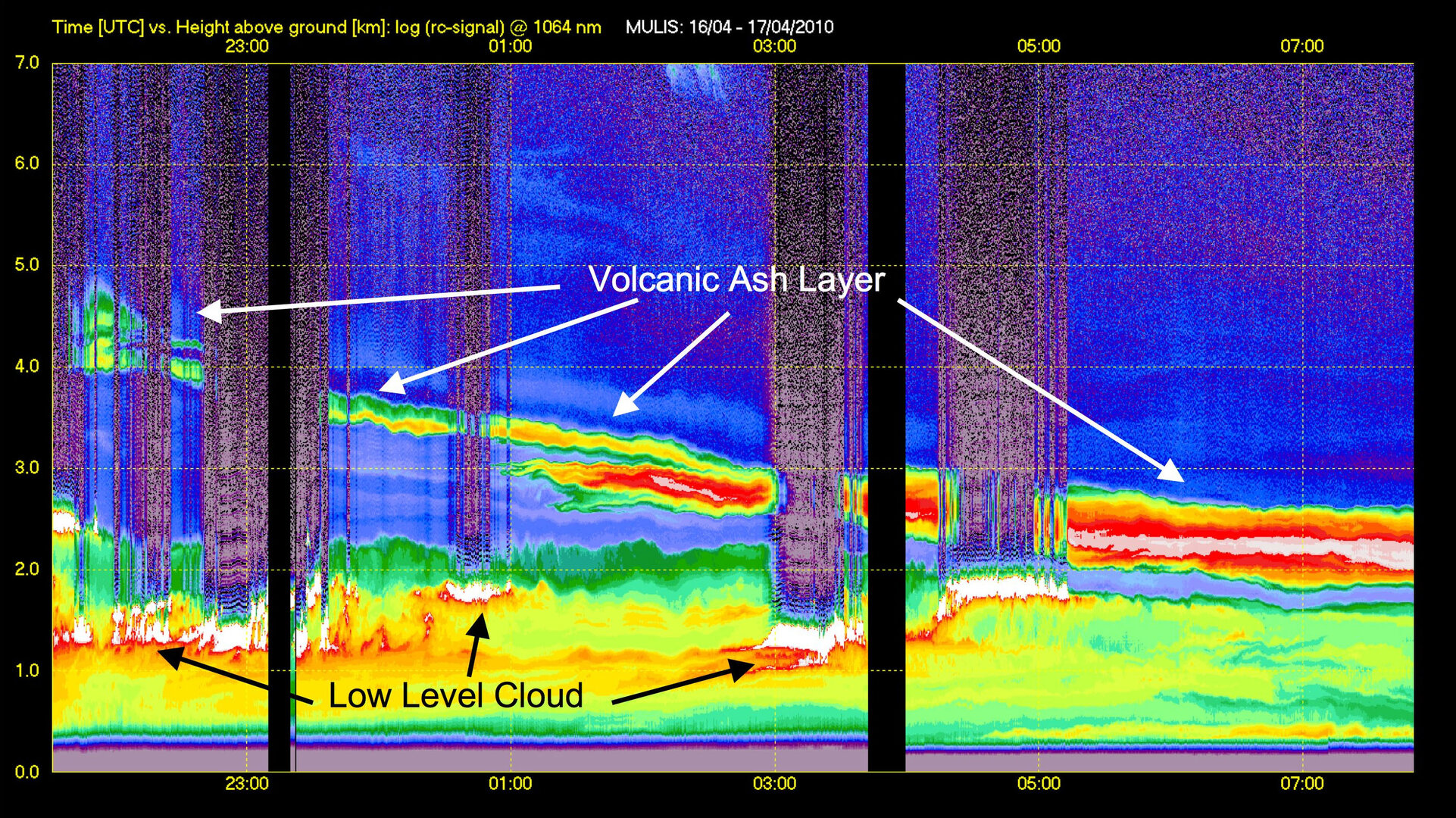 Ash cloud observed by lidar