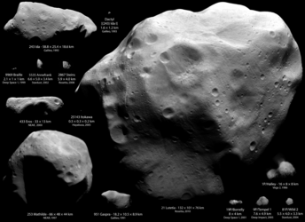 How does Lutetia compare to the other asteroids and comets visited by spacecraft?