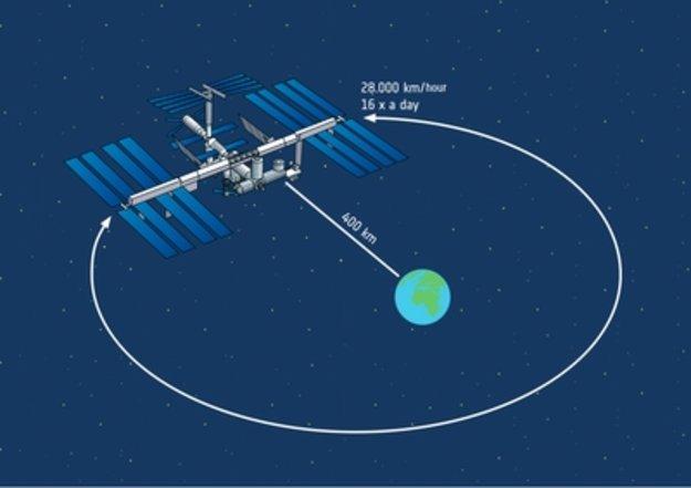 Serres spatiales se nourrir dans l espace partie 1 for Iss espace vert