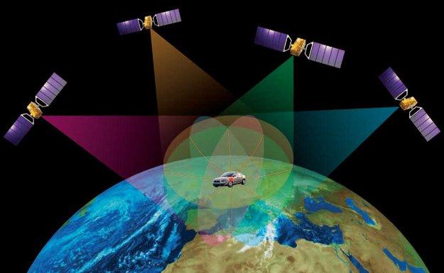 How Satellite Navigation Works Navigation Our