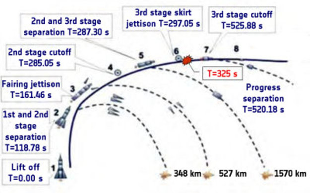 space shuttle landing sequence - photo #9
