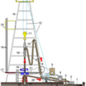 Diagram of a drilling rig