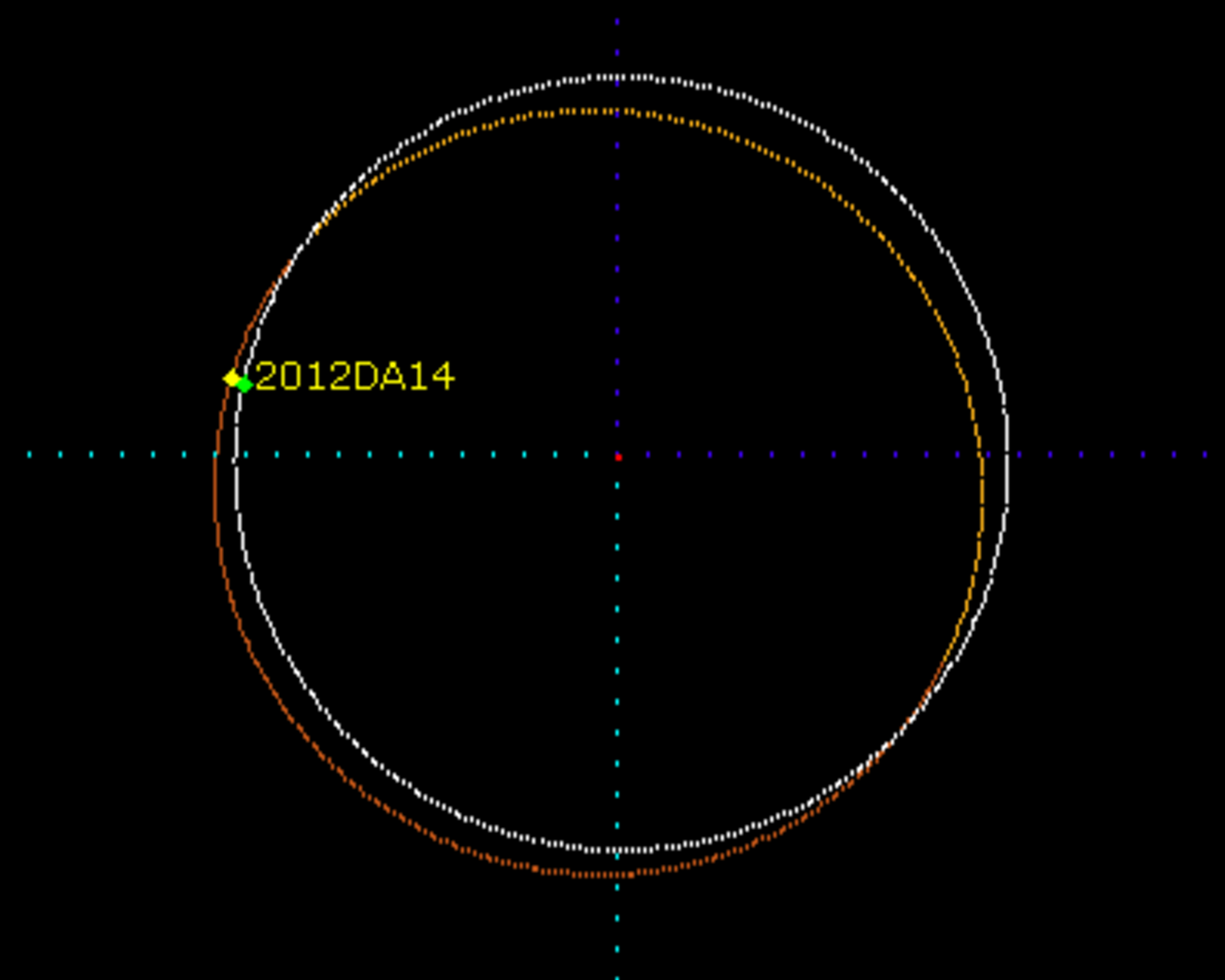 Asteroid and Earth orbits intersect (click for large view)