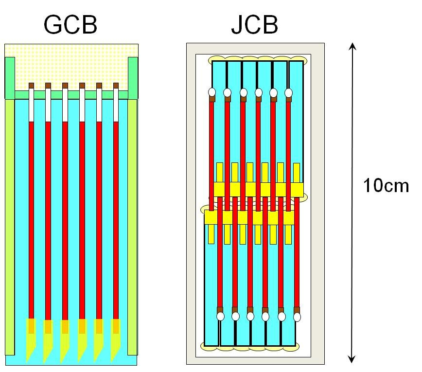 Figure 3.  Gel Tube Cartridge (JCB)