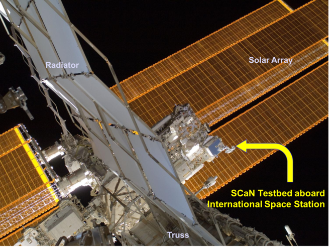 SCaN Testbed on Station