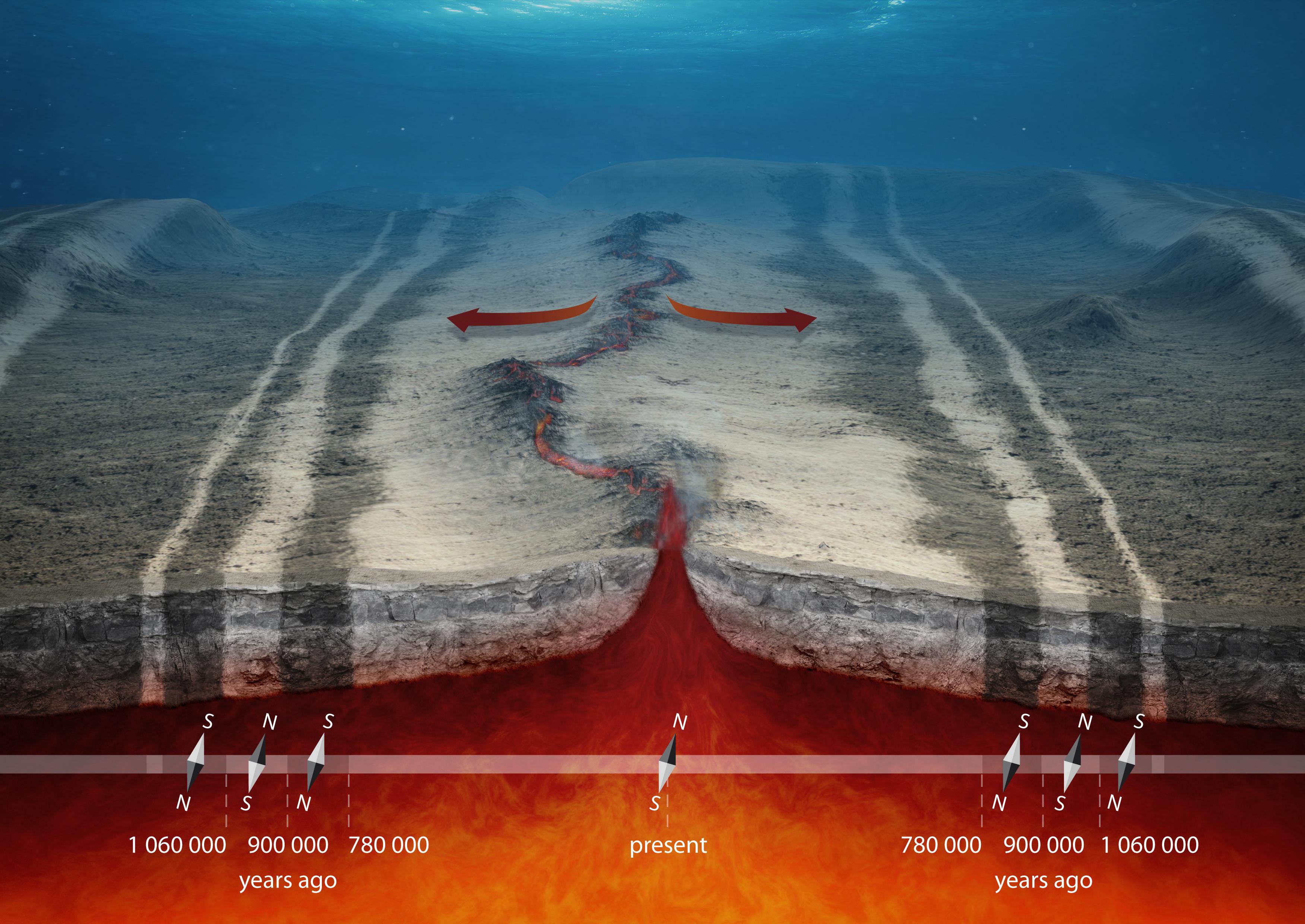 magnetic reversal mid ocean ridges - photo #46