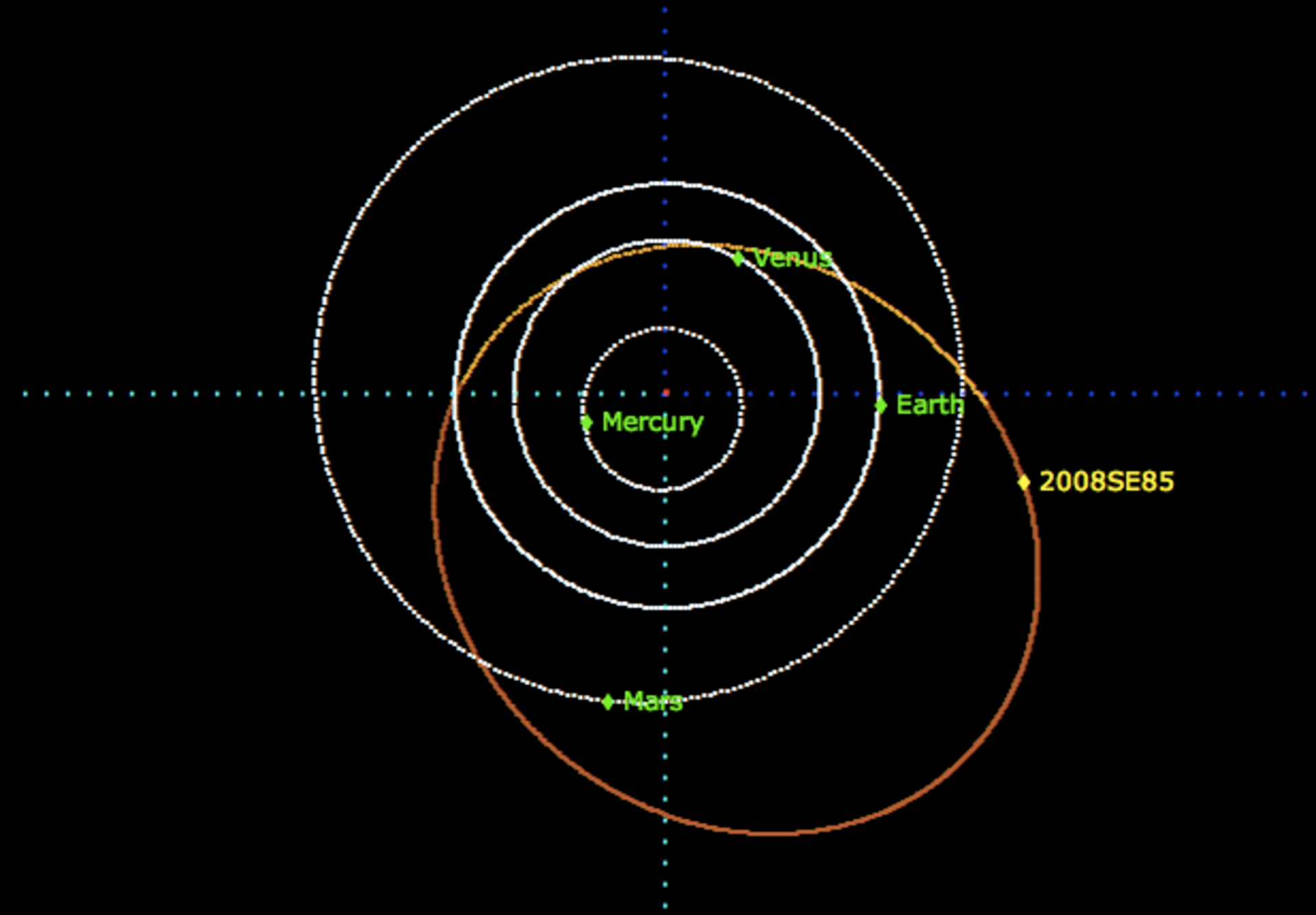 Orbit of 2008SE85