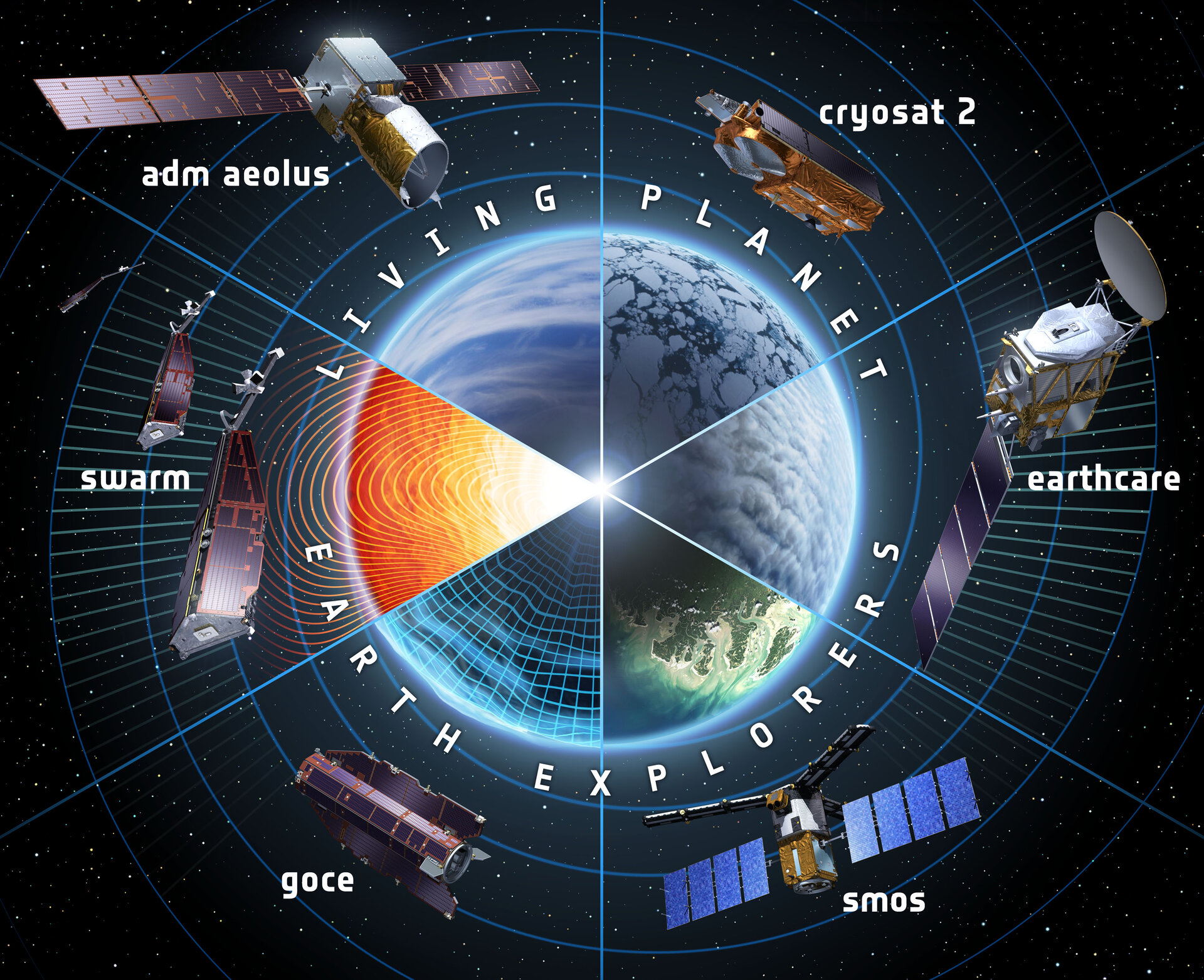 ESA's Earth Explorers satellites