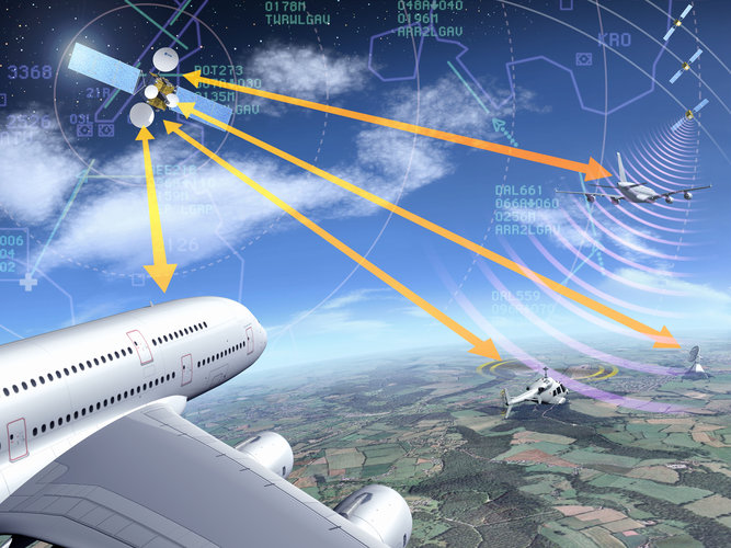 Iris programme for air traffic management