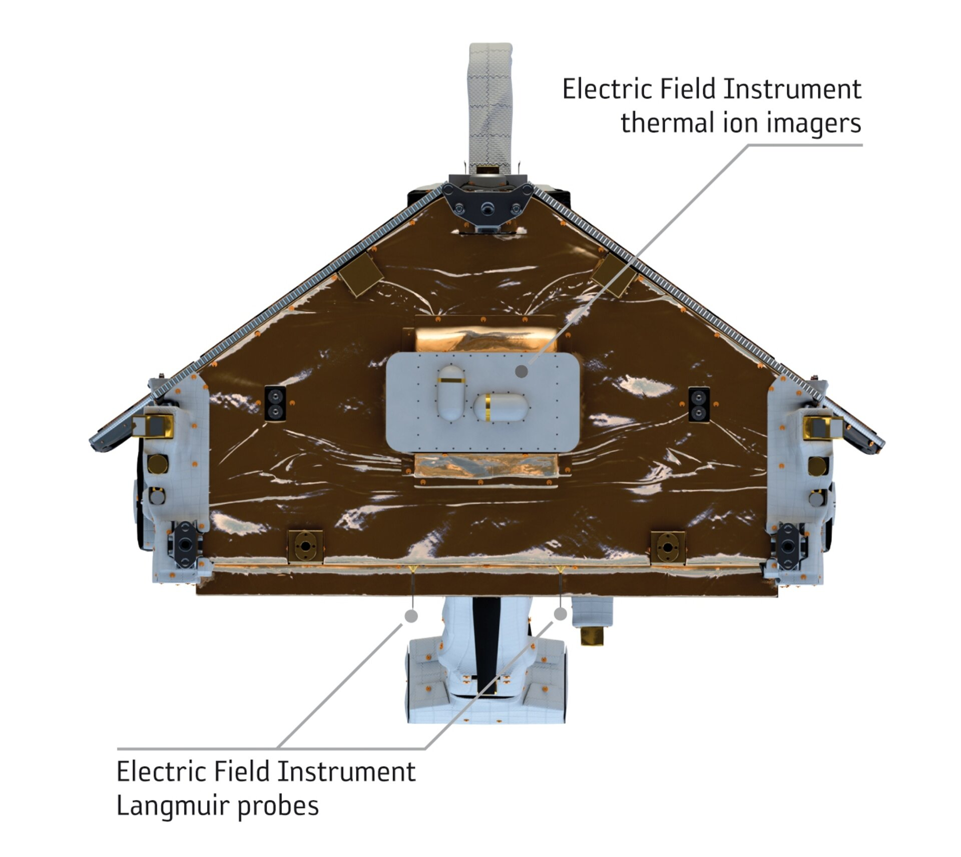 Swarm instruments (front view)