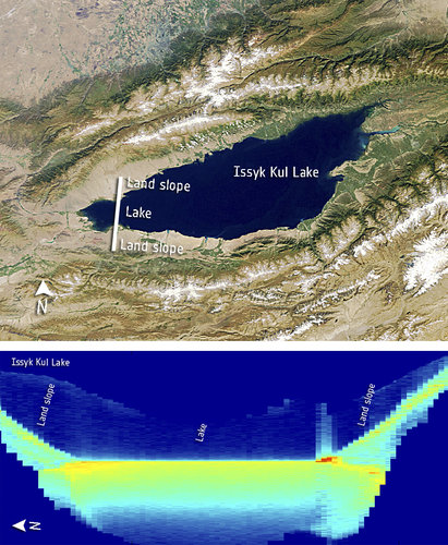 Altimeter readings over Issyk Kul
