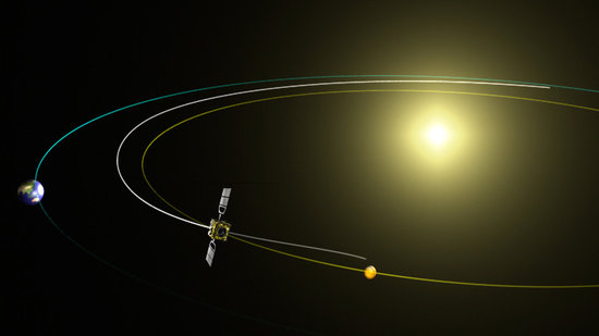 Venus Express trajectory as plotted by the flight dynamics team at ESOC
