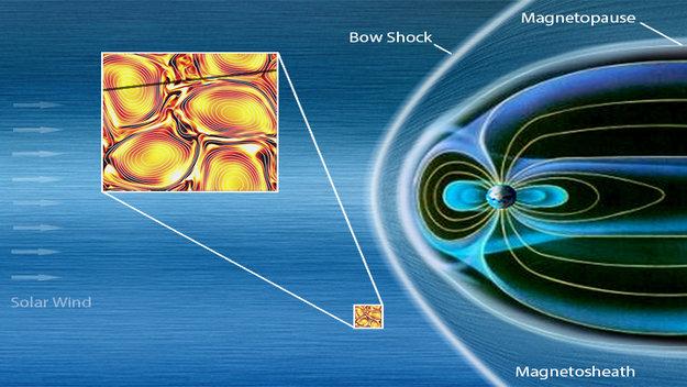 Fine The Solar Wind Is Swirly Space Science Our Activities Esa Wiring Cloud Mangdienstapotheekhoekschewaardnl