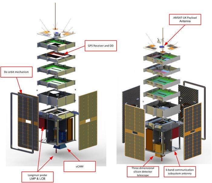 Credit: ALMASPACE / ESEO-Nutzlastkonfigurationen: CAD-Modell des ESEO_Satelliten, das die Position der von Studenten beigesteuerten Nutzlasten zeigt