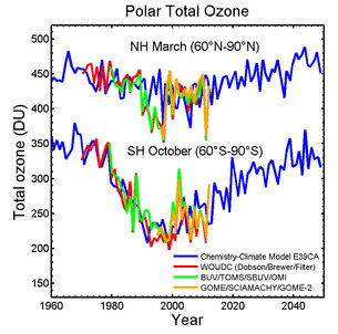 an analysis of a hole in the theory about the ozone layer Now, the ozone layer is beginning to heal, but nasa experts continue to keep an eye on the interactions between what remained of cfc as part of the most recent such study, a team of investigators led by expert michelle santee, based at the nasa jet propulsion laboratory (jpl) in pasadena, california, looked at how human-produced chlorine chemicals derived from cfc interact with one another.