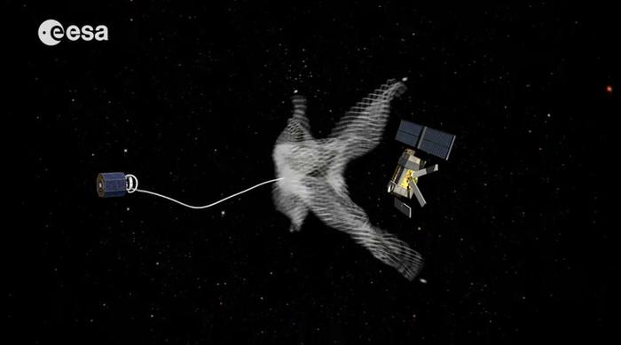 Space situational awareness - Sonnensturm, Weltraummüll und Armageddon (2)