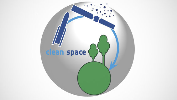 The Clean Space blog