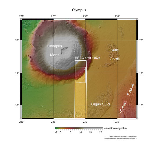 Olympus Mons in context