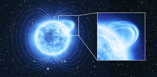 Magnetic loop on magnetar SGR 0418