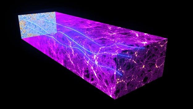 Drejninger i lyset fra Big Bang