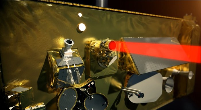 Alphasat's Laser Communications Terminal in action. Credit ESA