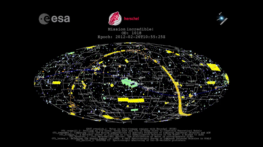 Herschel's 37 000 science observations