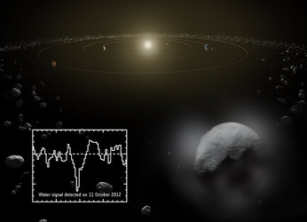 Artist's impression of Ceres with water detection details for 11 October 2012