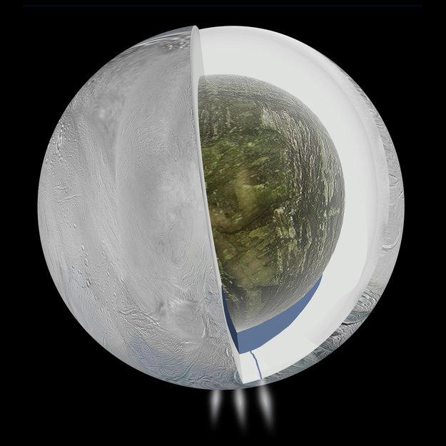 Enceladus's indre isdækkede kerne