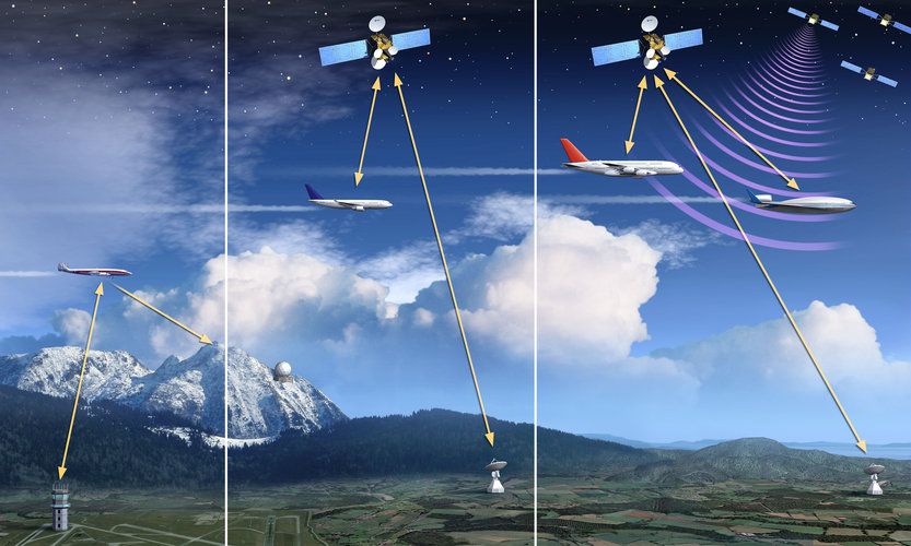 Controlling flight paths with 4D is safer