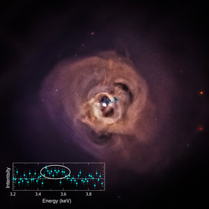 Mysterious signal in the Perseus galaxy cluster