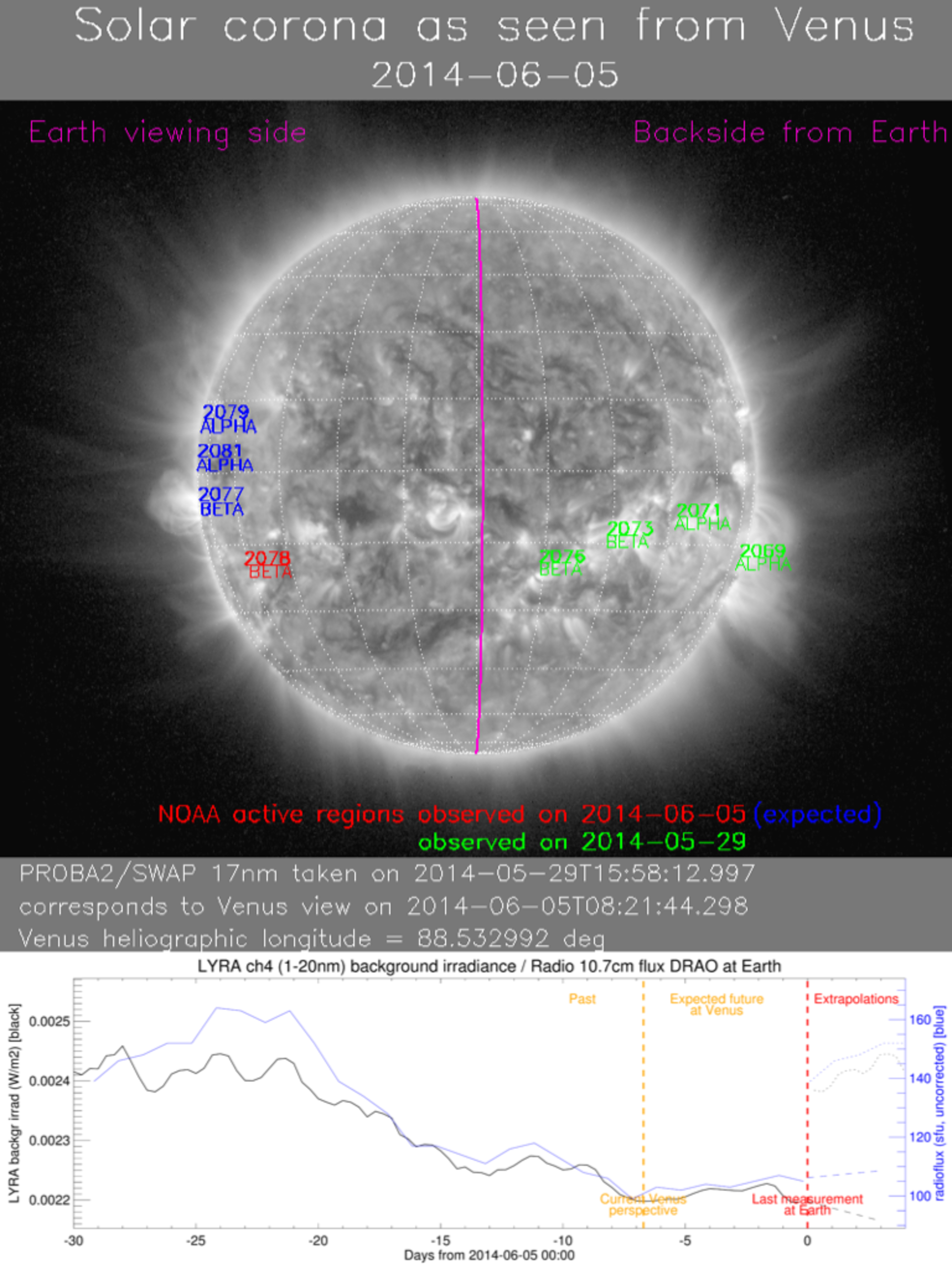 Space weather report for Venus 5 June 2014