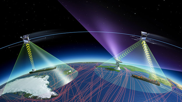 Satellite Automatic Identification System Sat Ais