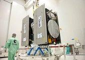 De Galileo-satellieten daags voor hun lancering