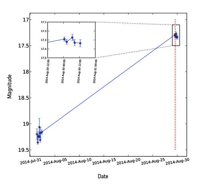 ESA GAIA scopre la prima supernova