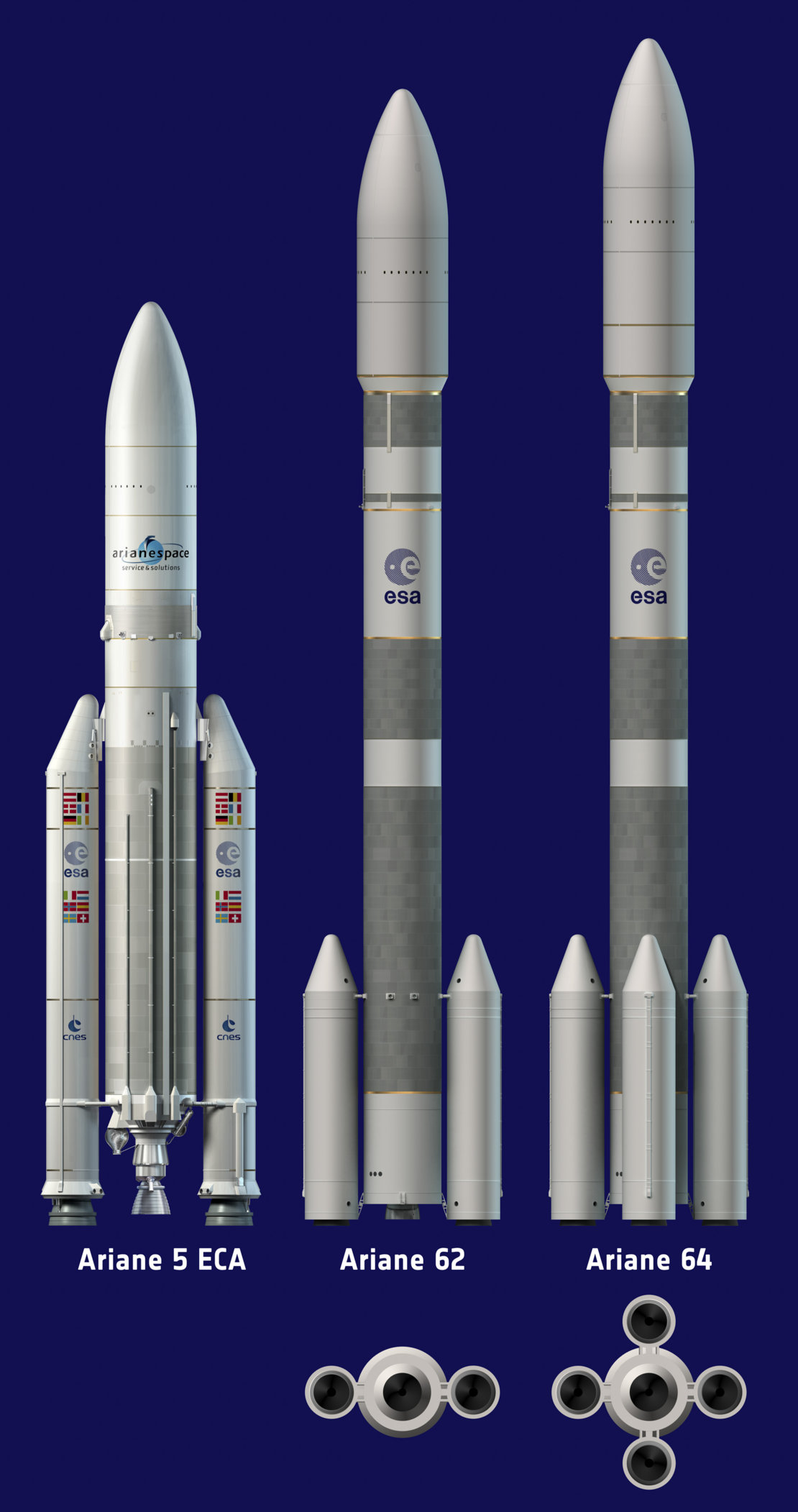 Artist's view of Ariane 5 ECA and the two configurations of Ariane 6