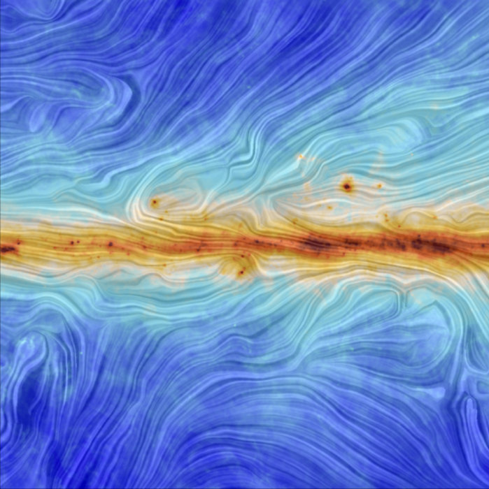 The magnetic field along the Galactic plane