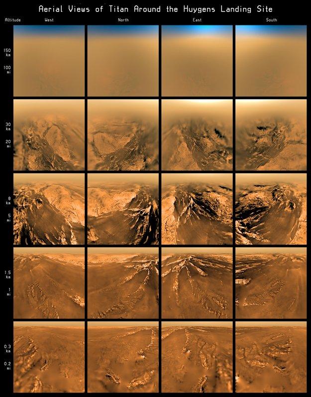 10 Jahre auf dem Titan