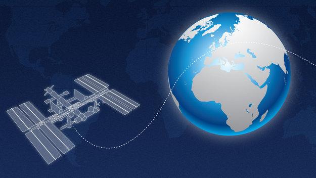 Satelliten auf der Spur