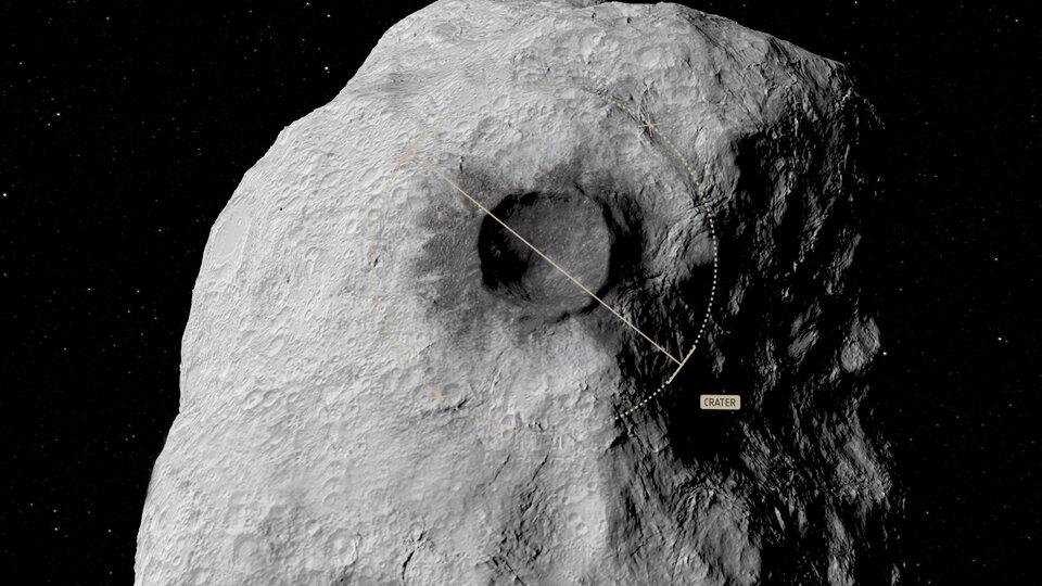 L'impact cinétique de DART le 30 septembre 2022 laissera un cratère à la surface de Dimorphos - mais de quelle taille ? La collision sera observée depuis la Terre au moyen de télescopes et Hera prendra ensuite le relais, in situ.