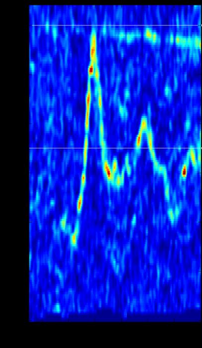 SAOCOM 1A y SAOCOM 1B - Satélites hechos en Argentina Radar_reveals_mountains_node_full_image_2