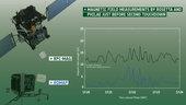 Rosetta und Philae finden heraus: Der Komet hat kein Magnetfeld