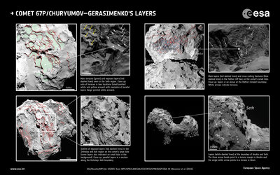 Layers on the comet's surface