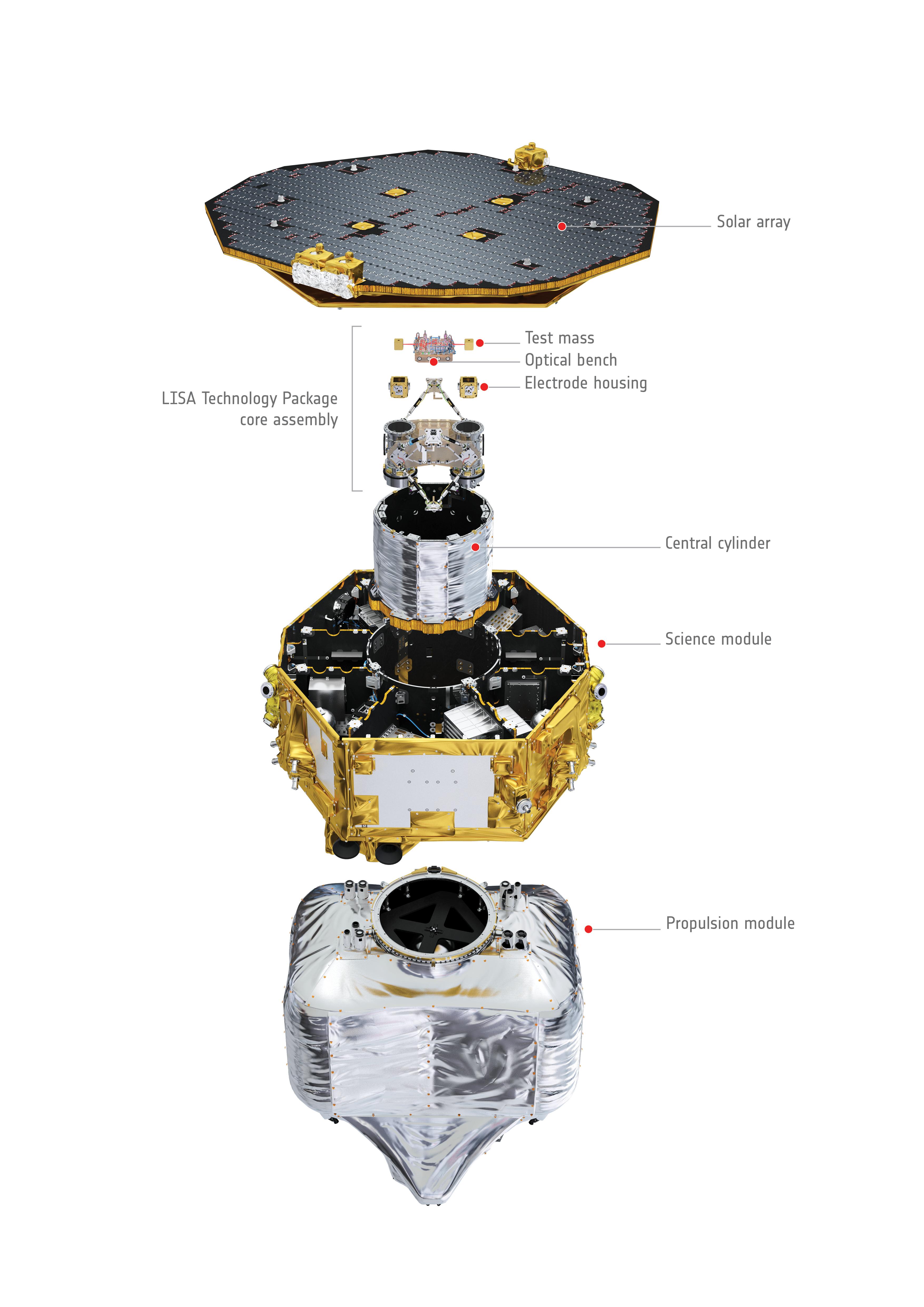 6月13日:重力波探査衛星リサ・...