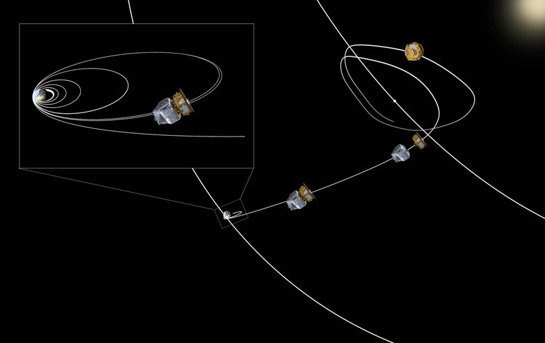 LISA Pathfinder's journey through space