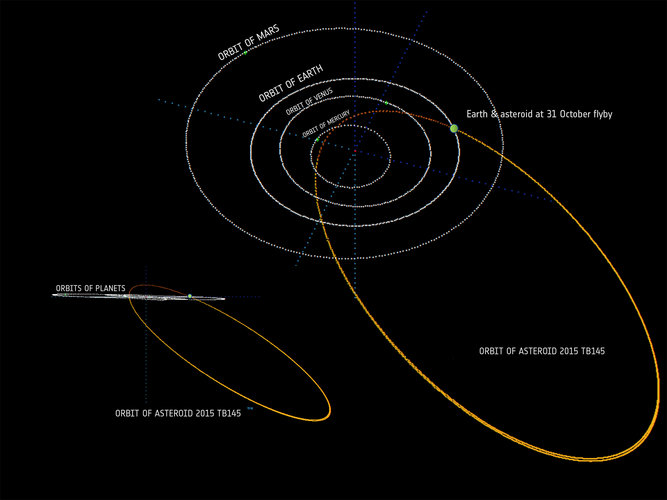 Halloween asteroid trajectory